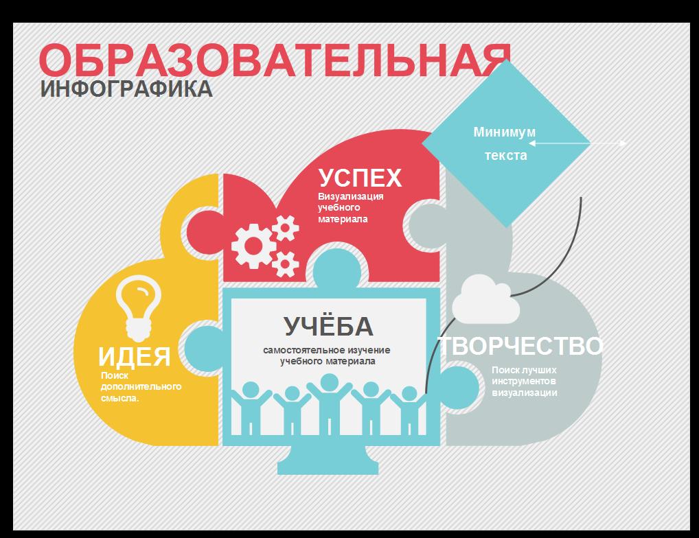 инфографика картинки образование люди